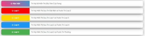 Hinh anh 5 loai Tin VIP tai website