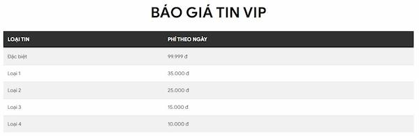 Hinh anh bang gia tung loai Tin Đăng VIP tai website.
